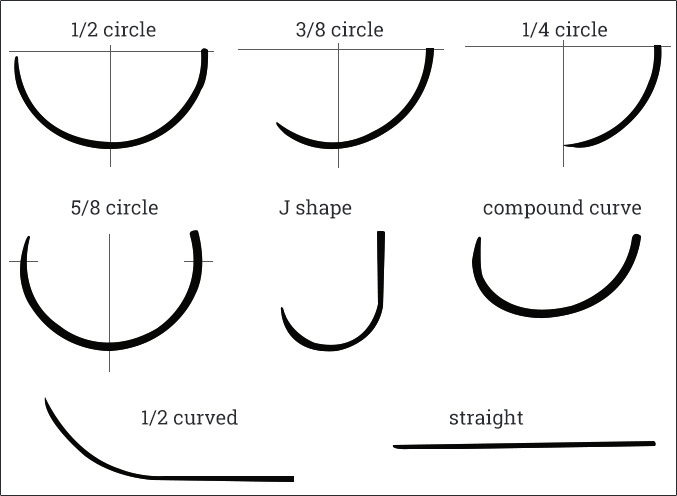 surgical-suture-needle-shape